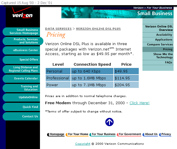 Verizon aDSL pricing circa 2000